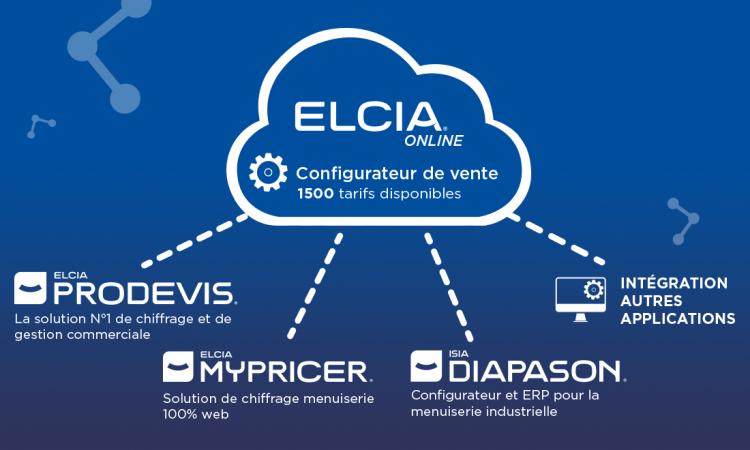 ELCIA Online
