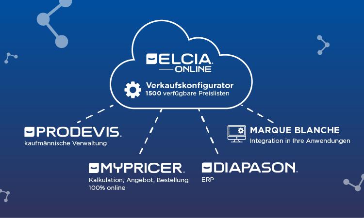 visuel-Elcia-Online-DE-750x450